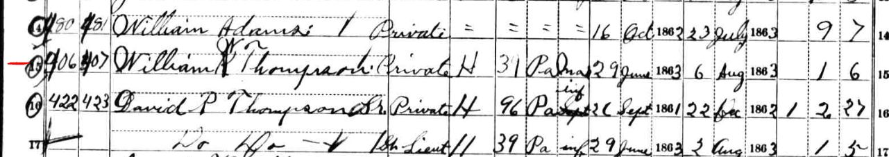 ThompsonWilliamK-Census1890V-001a