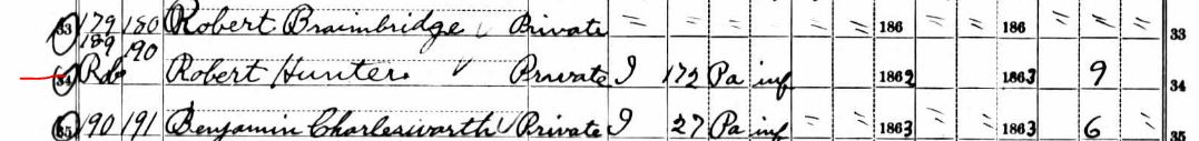 HunterRobert-Census1890V-001a